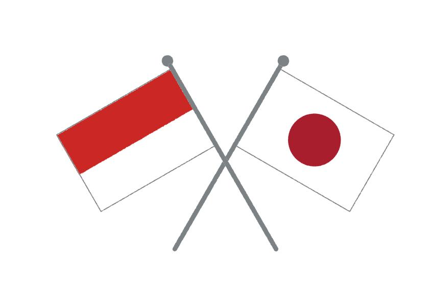 訪日インドネシア人インバウンド対策サービスまとめ